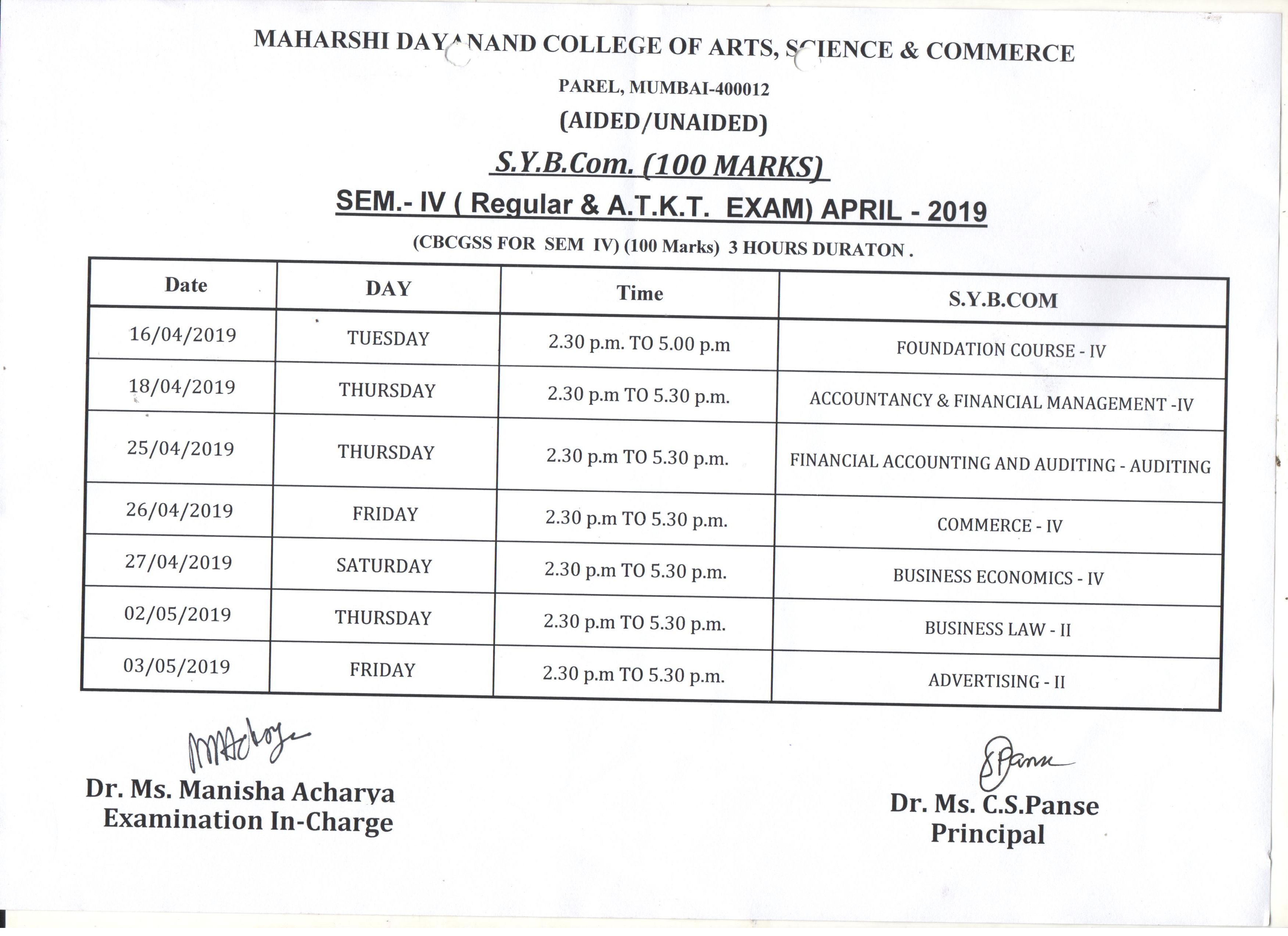 M D College – Parel,Mumbai